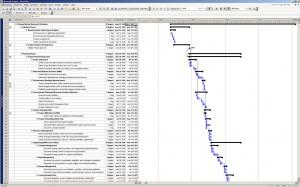 Projectmanagement bij applicaties