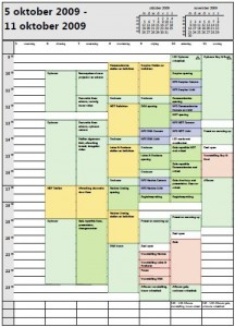 Outlook planning